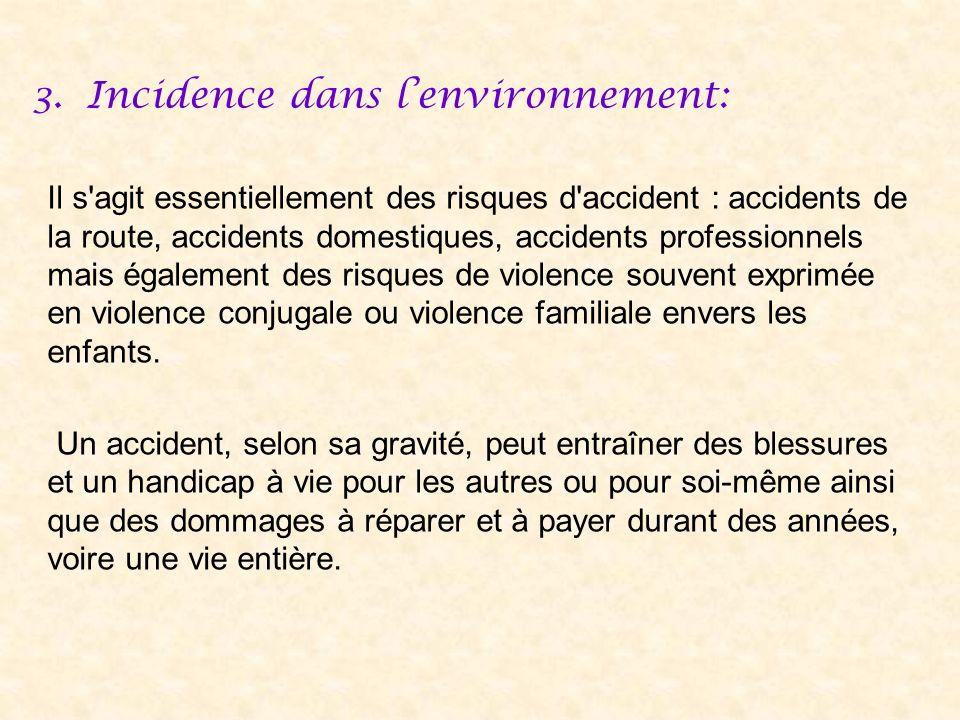Incidence dans l'environnement: