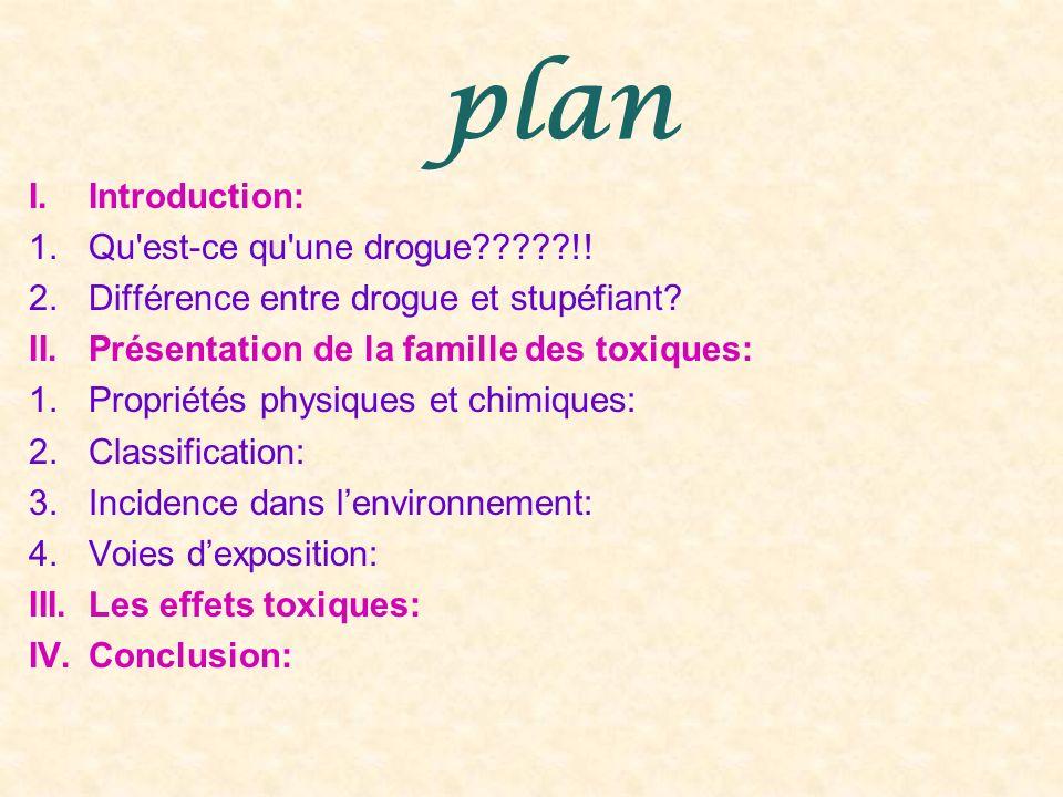 plan Introduction: Qu est-ce qu une drogue !!