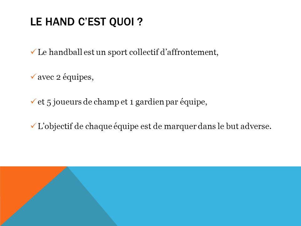 Le hand c'est quoi Le handball est un sport collectif d'affrontement, avec 2 équipes, et 5 joueurs de champ et 1 gardien par équipe,