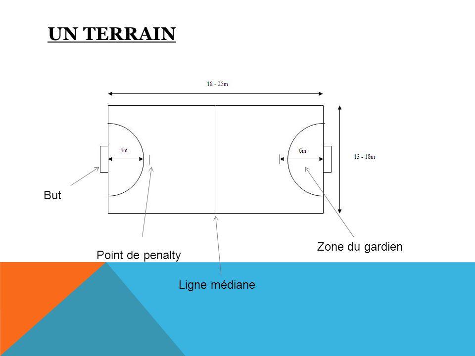 Un terrain But Zone du gardien Point de penalty Ligne médiane
