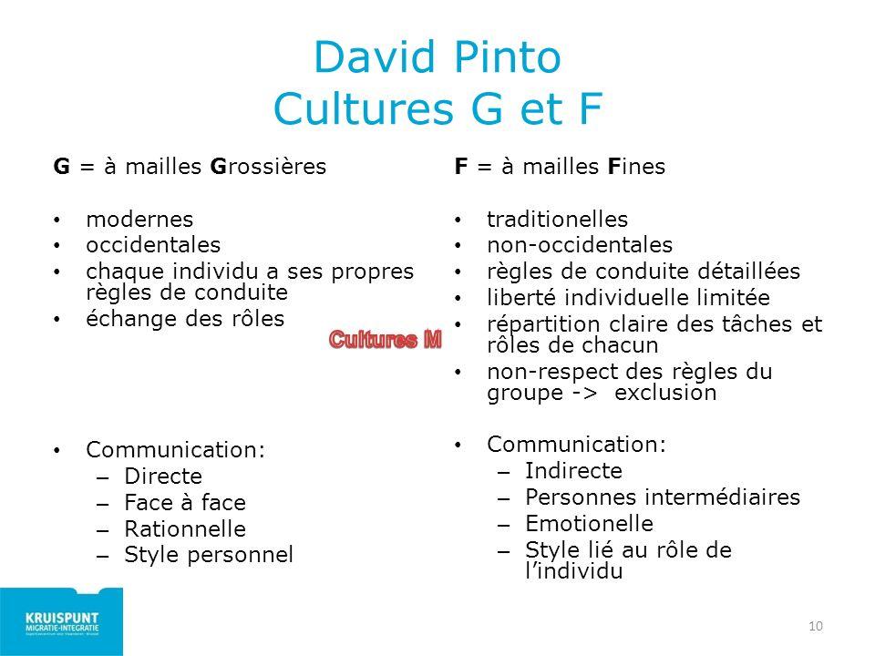 David Pinto Cultures G et F