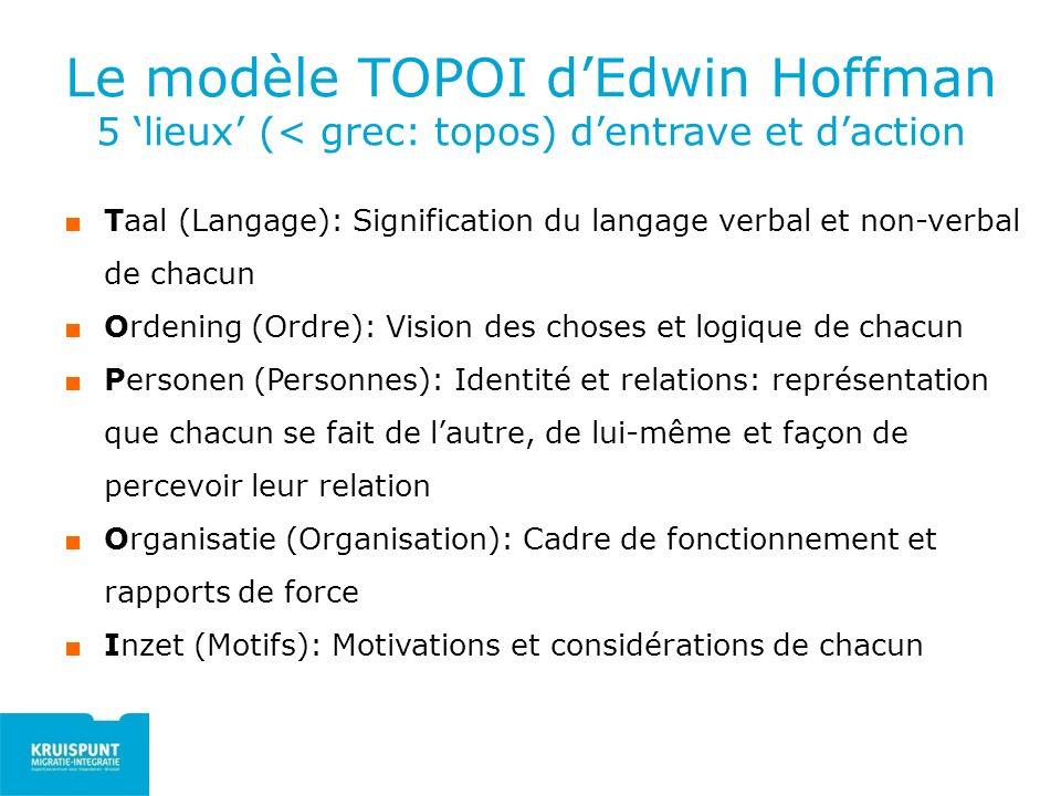Le modèle TOPOI d'Edwin Hoffman 5 'lieux' (< grec: topos) d'entrave et d'action