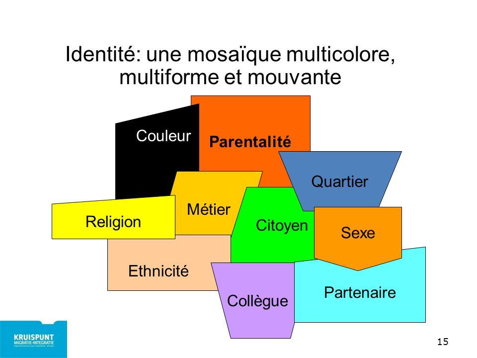 Identité: une mosaïque multicolore, multiforme et mouvante