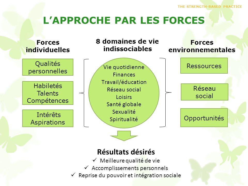 L'APPROCHE PAR LES FORCES Forces environnementales