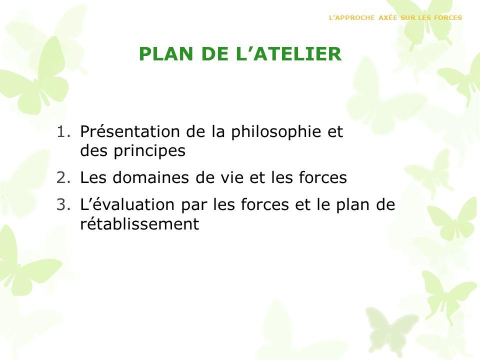 PLAN DE L'ATELIER Présentation de la philosophie et des principes