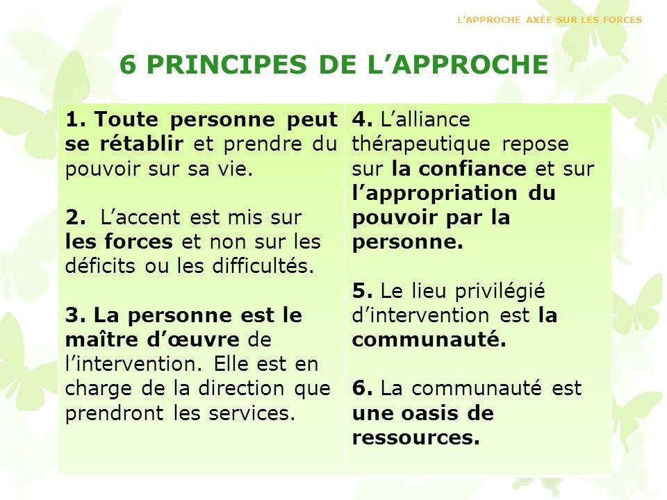 6 PRINCIPES DE L'APPROCHE