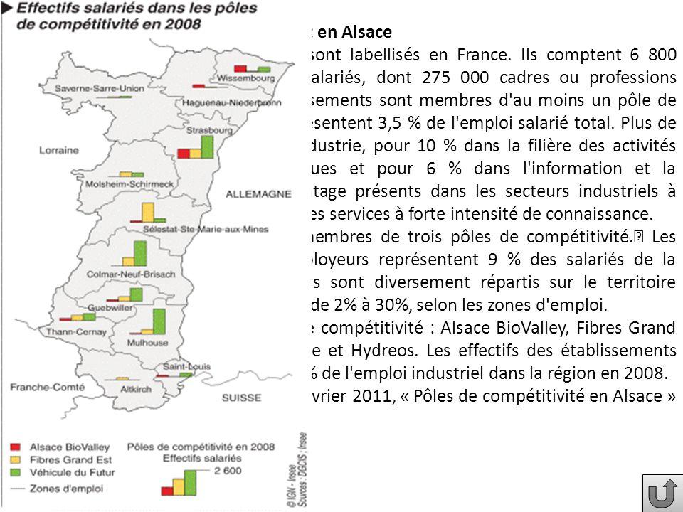Les pôles de compétitivité en France et en Alsace