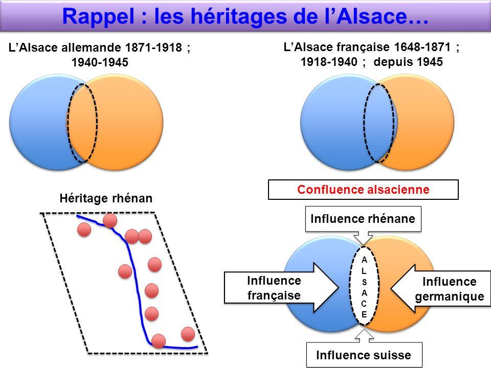 Rappel : les héritages de l'Alsace…