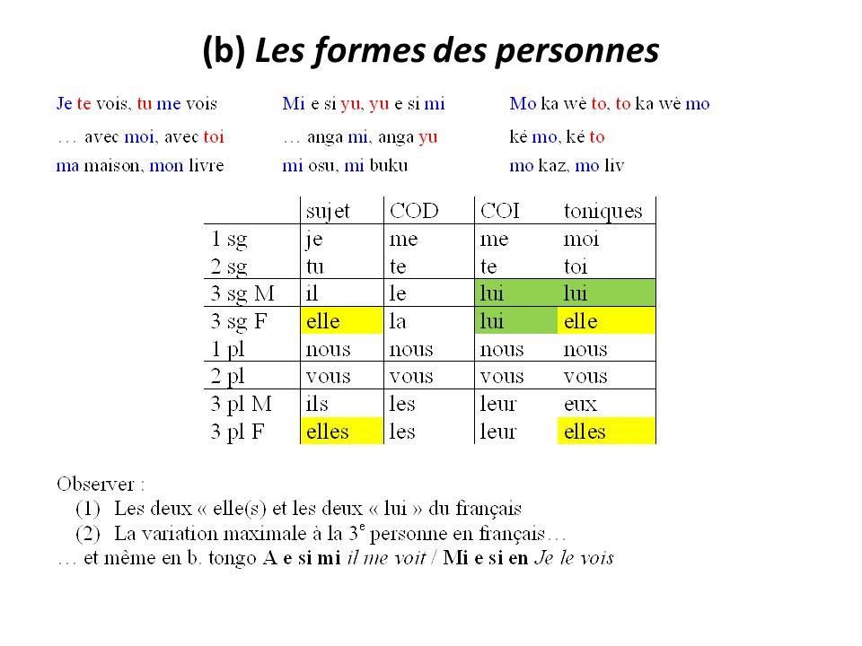 (b) Les formes des personnes
