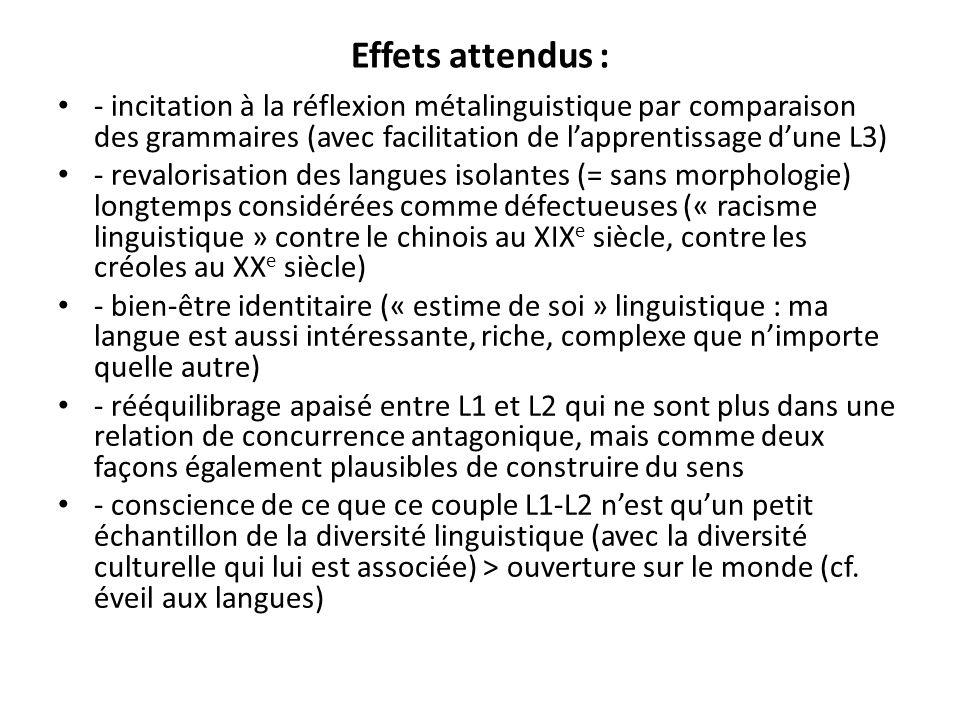 Effets attendus : - incitation à la réflexion métalinguistique par comparaison des grammaires (avec facilitation de l'apprentissage d'une L3)