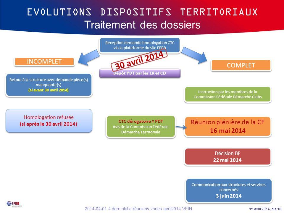 EVOLUTIONS DISPOSITIFS TERRITORIAUX Traitement des dossiers