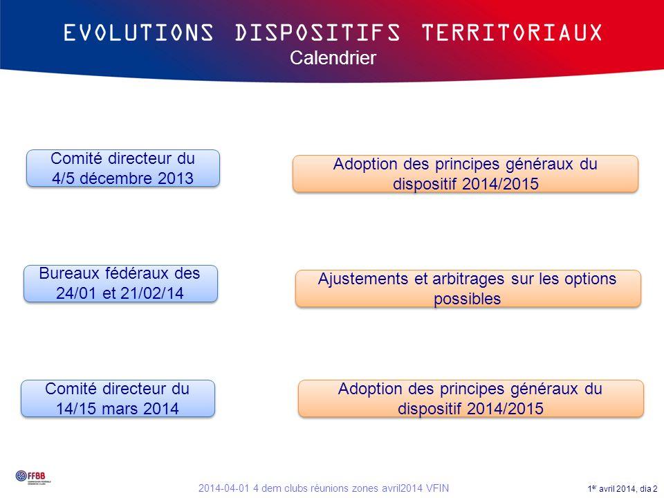 EVOLUTIONS DISPOSITIFS TERRITORIAUX Calendrier
