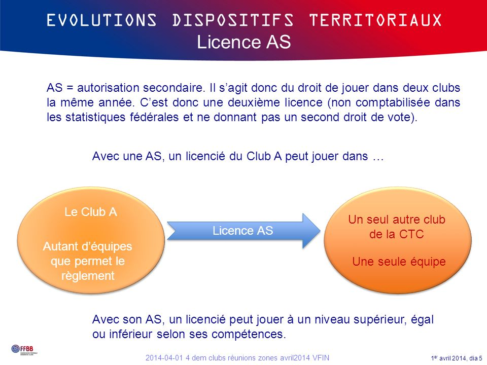 EVOLUTIONS DISPOSITIFS TERRITORIAUX Licence AS