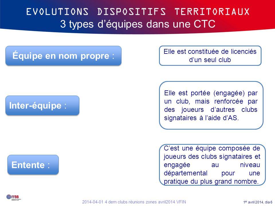 EVOLUTIONS DISPOSITIFS TERRITORIAUX 3 types d'équipes dans une CTC