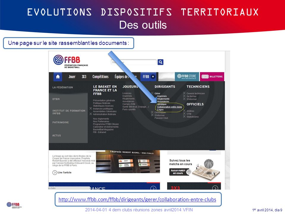 EVOLUTIONS DISPOSITIFS TERRITORIAUX Des outils