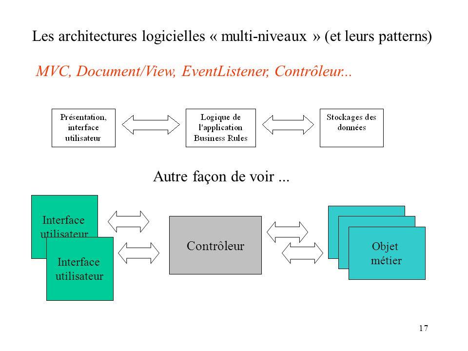 Les architectures logicielles « multi-niveaux » (et leurs patterns)