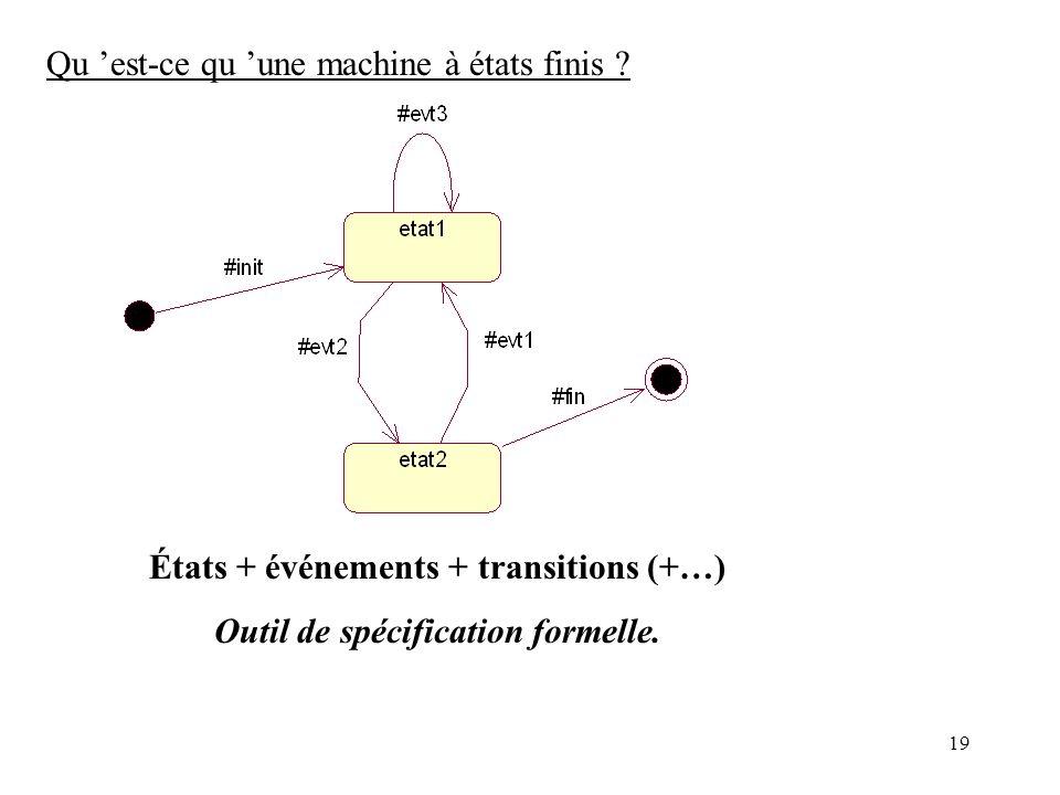 États + événements + transitions (+…) Outil de spécification formelle.