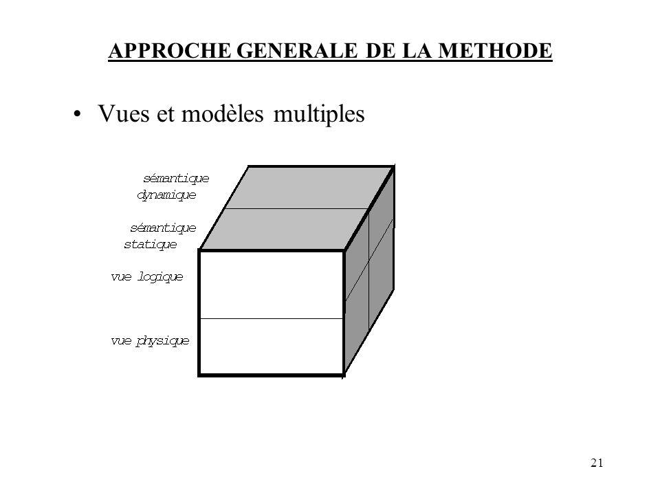 APPROCHE GENERALE DE LA METHODE