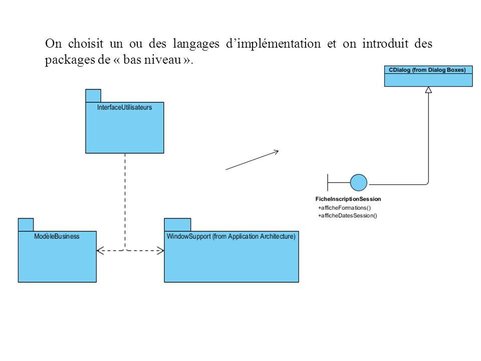 On choisit un ou des langages d'implémentation et on introduit des packages de « bas niveau ».