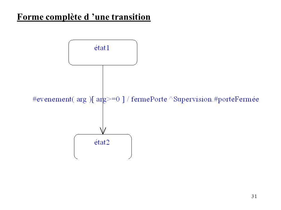 Forme complète d 'une transition