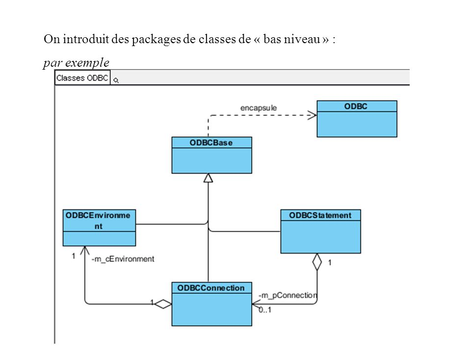 On introduit des packages de classes de « bas niveau » :