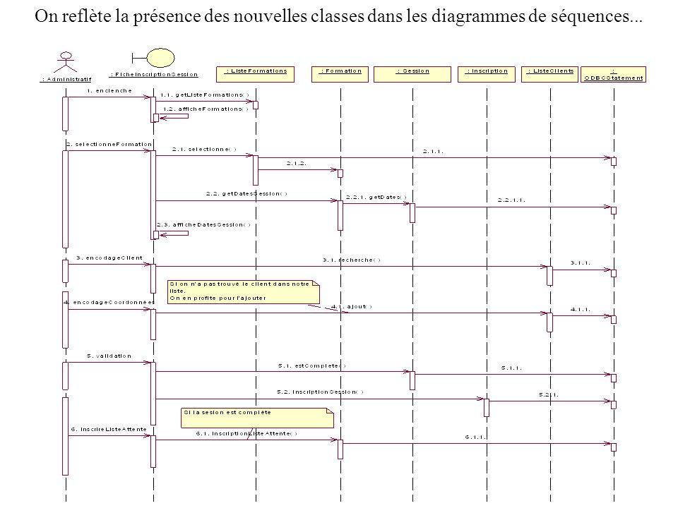 On reflète la présence des nouvelles classes dans les diagrammes de séquences...