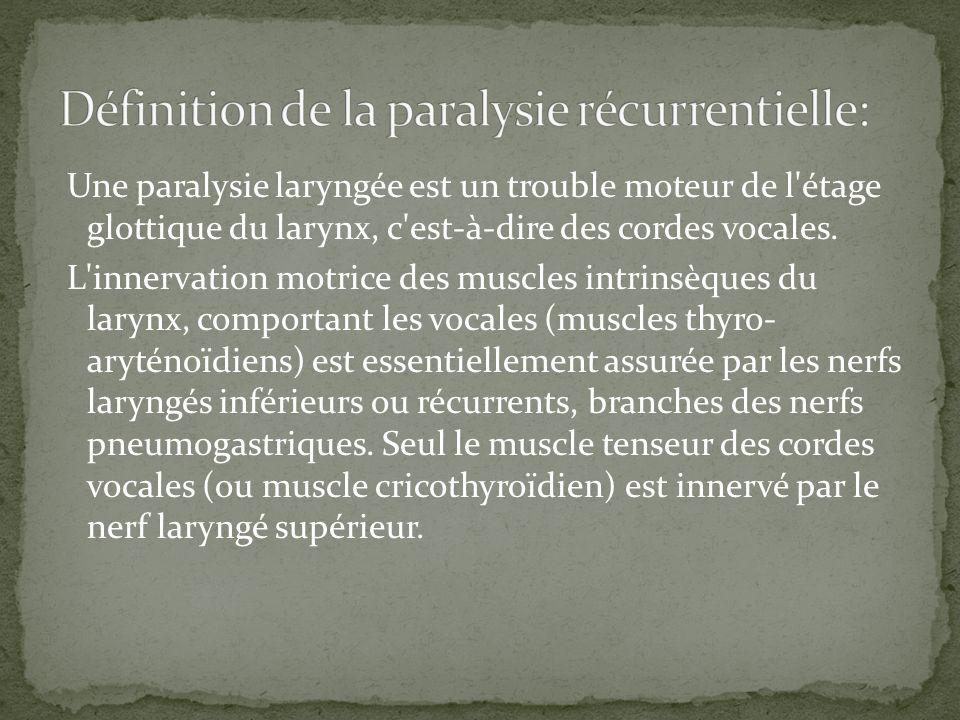 Définition de la paralysie récurrentielle: