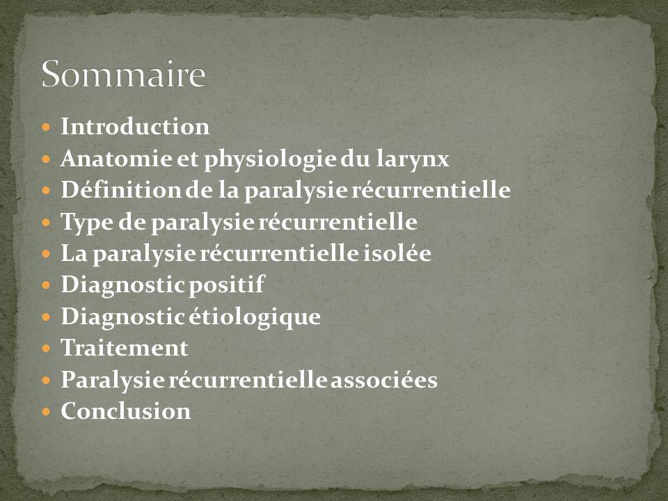 Sommaire Introduction Anatomie et physiologie du larynx
