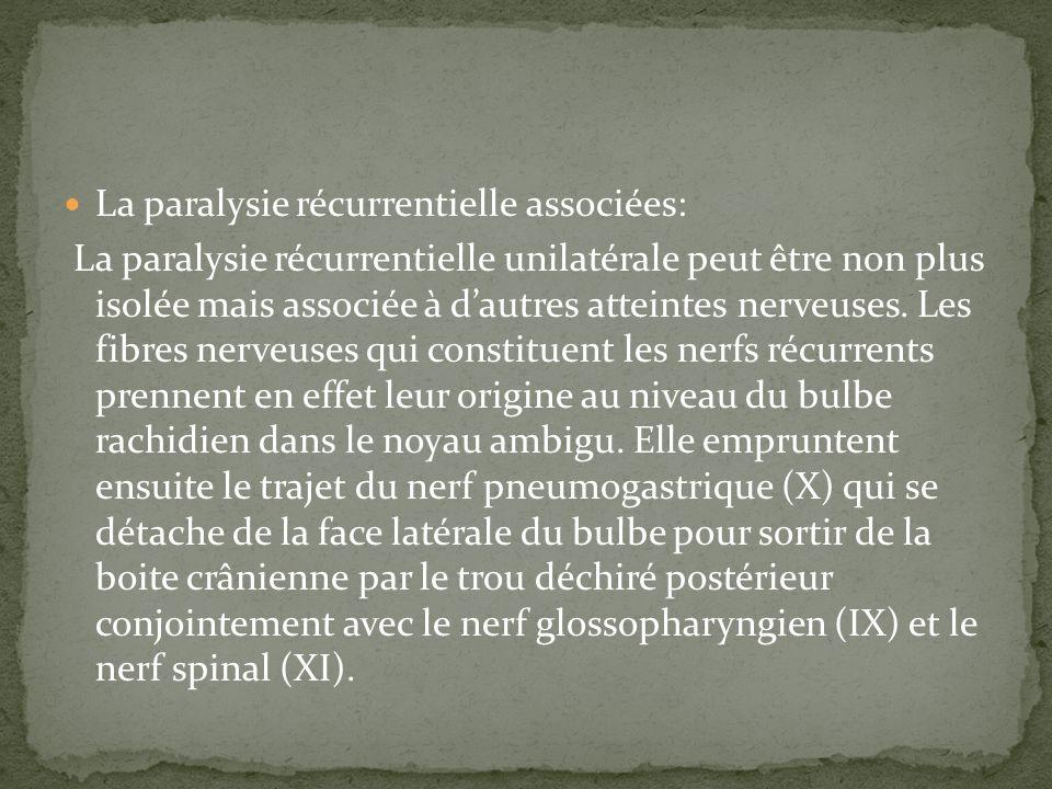 La paralysie récurrentielle associées: