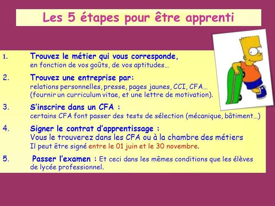 Les 5 étapes pour être apprenti