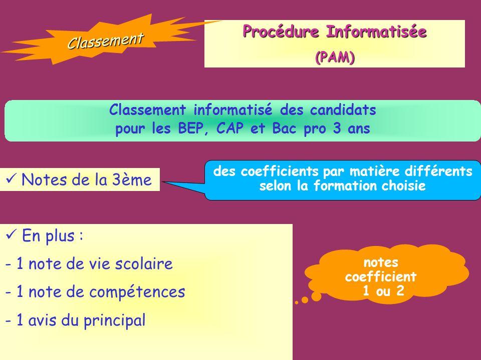 Procédure Informatisée