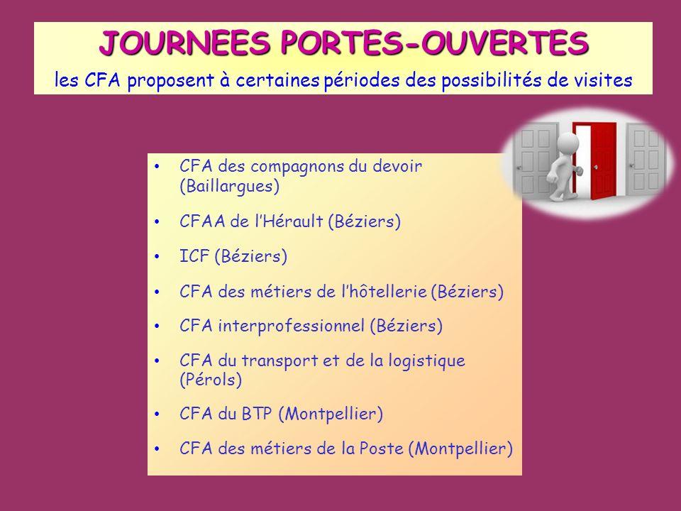 JOURNEES PORTES-OUVERTES les CFA proposent à certaines périodes des possibilités de visites
