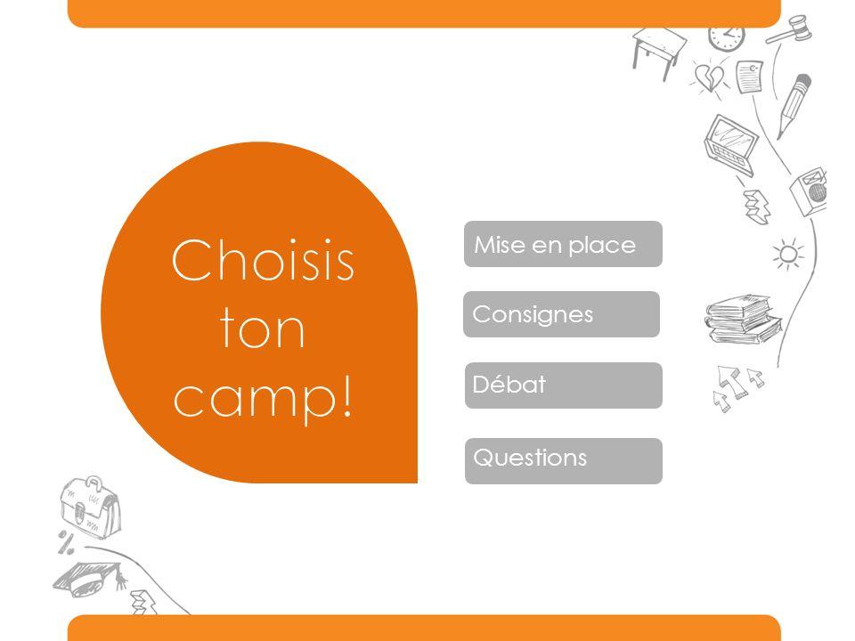 Choisis ton camp! Mise en place Consignes Débat Questions