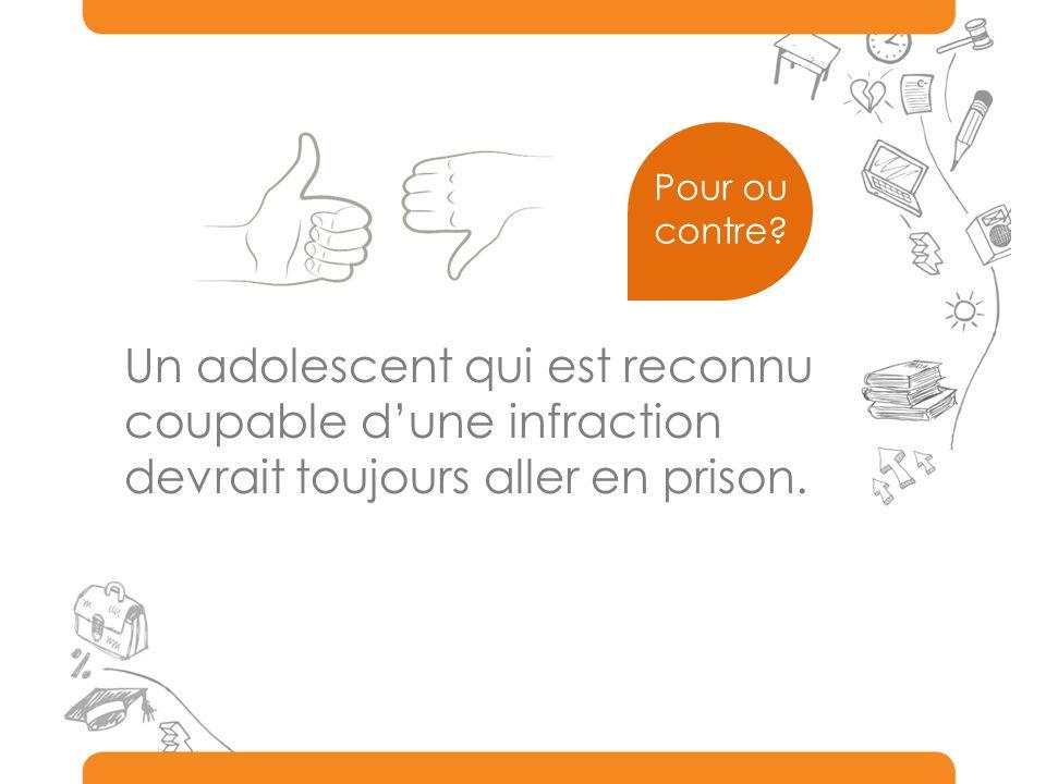 Pour ou contre Un adolescent qui est reconnu coupable d'une infraction devrait toujours aller en prison.