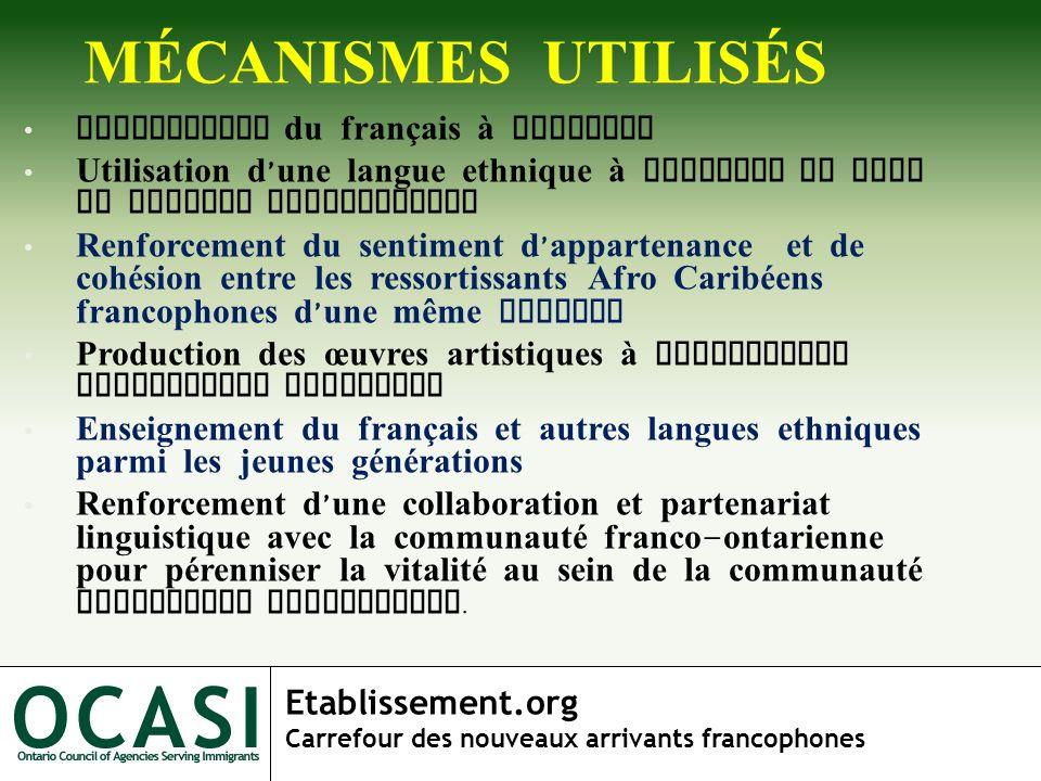 MÉCANISMES UTILISÉS Utilisation du français à domicile