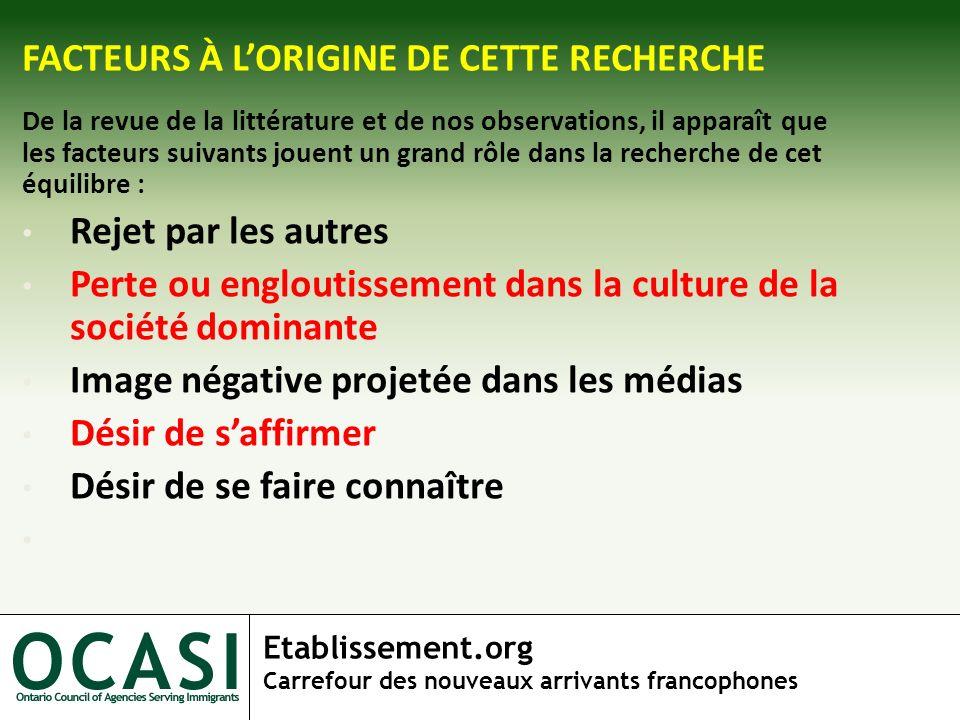 FACTEURS À L'ORIGINE DE CETTE RECHERCHE