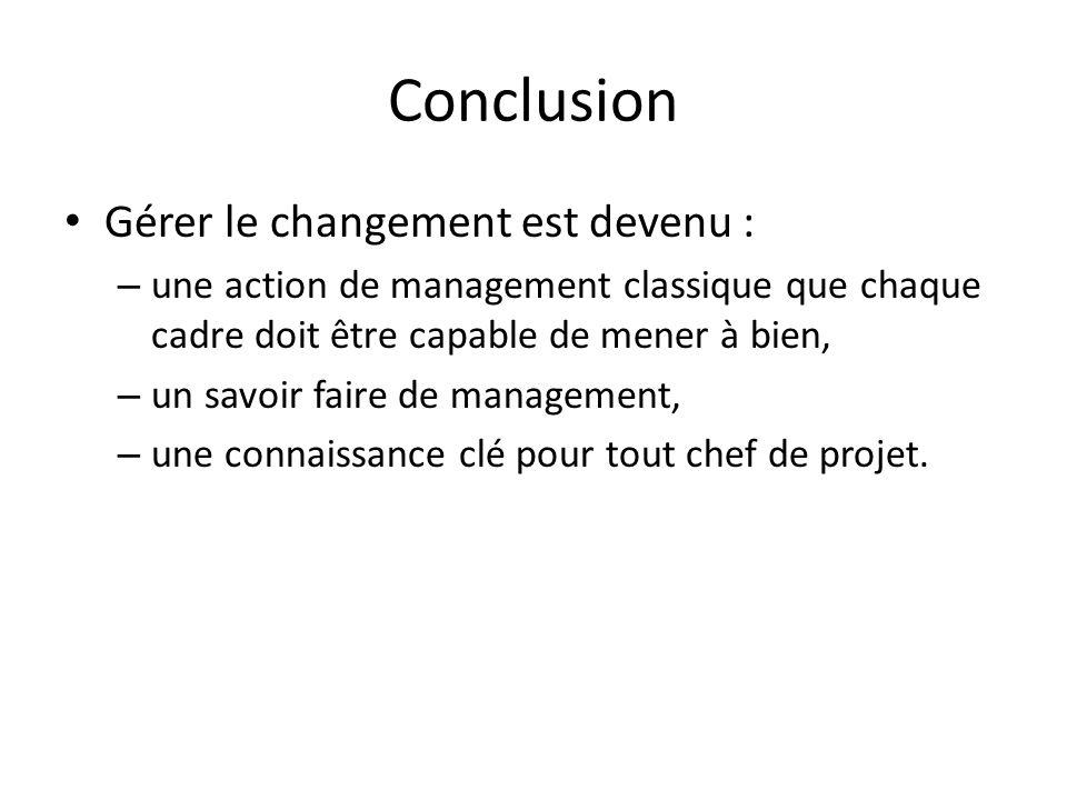 Conclusion Gérer le changement est devenu :