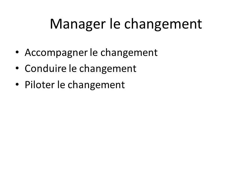 Manager le changement Accompagner le changement Conduire le changement