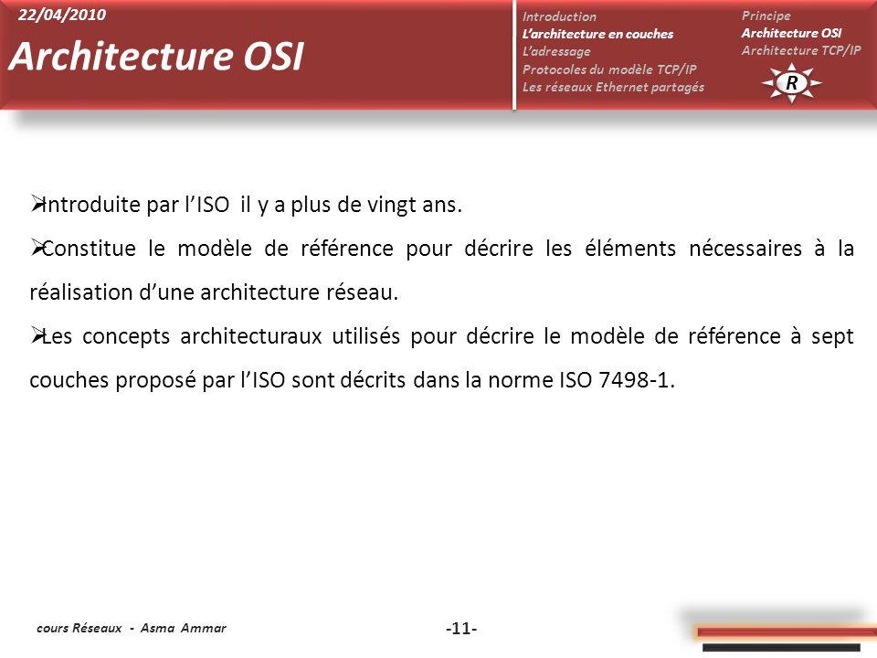 Architecture OSI Introduite par l'ISO il y a plus de vingt ans.