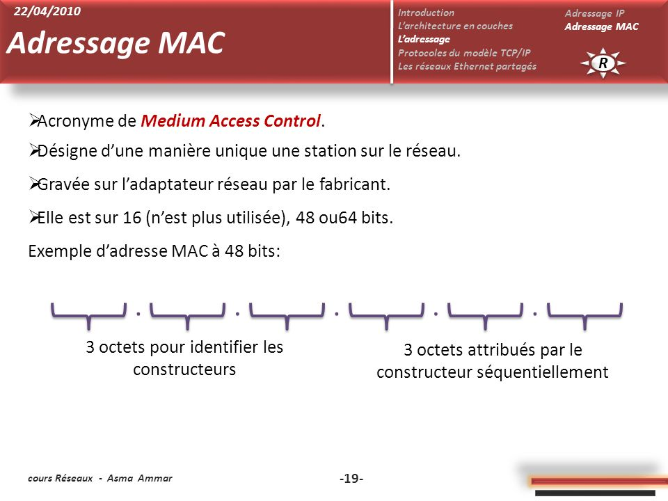Adressage MAC . . . . . Acronyme de Medium Access Control.