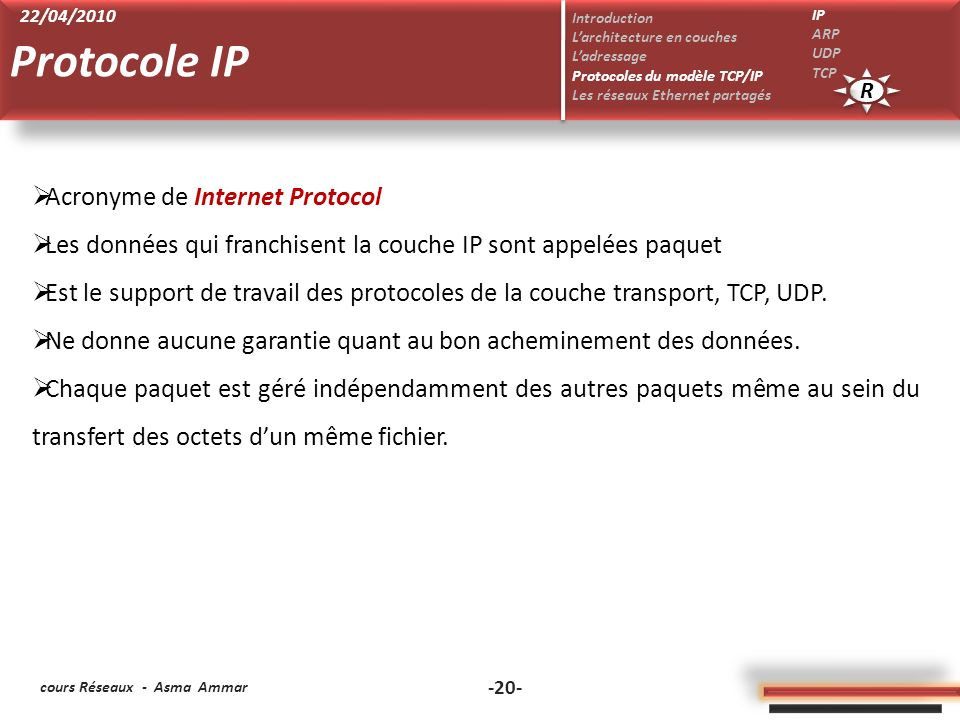 Protocole IP Acronyme de Internet Protocol