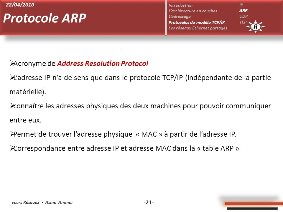 Protocole ARP Acronyme de Address Resolution Protocol