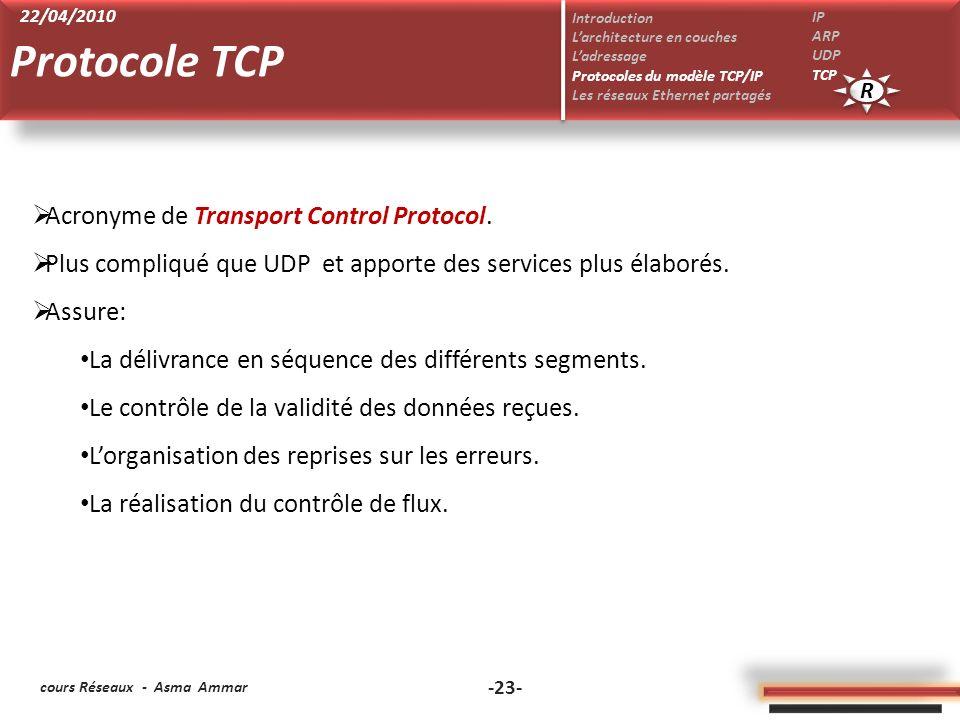 Protocole TCP Acronyme de Transport Control Protocol.