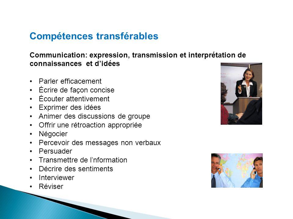 Compétences transférables