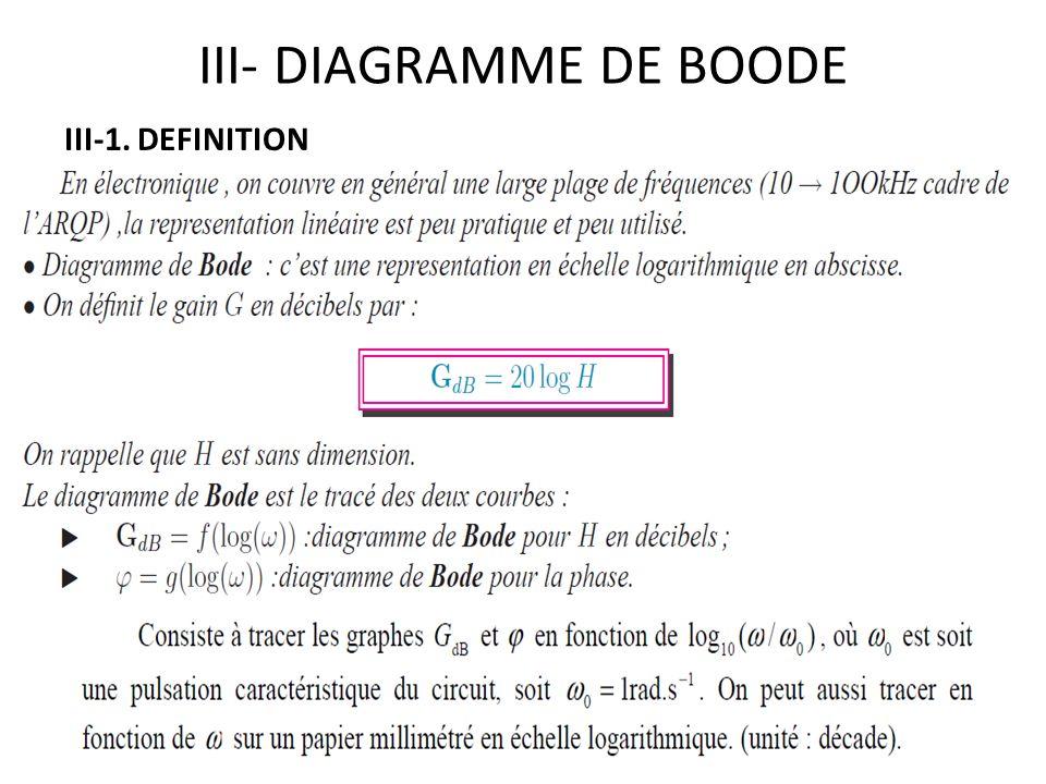 III- DIAGRAMME DE BOODE