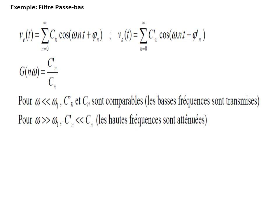 Exemple: Filtre Passe-bas