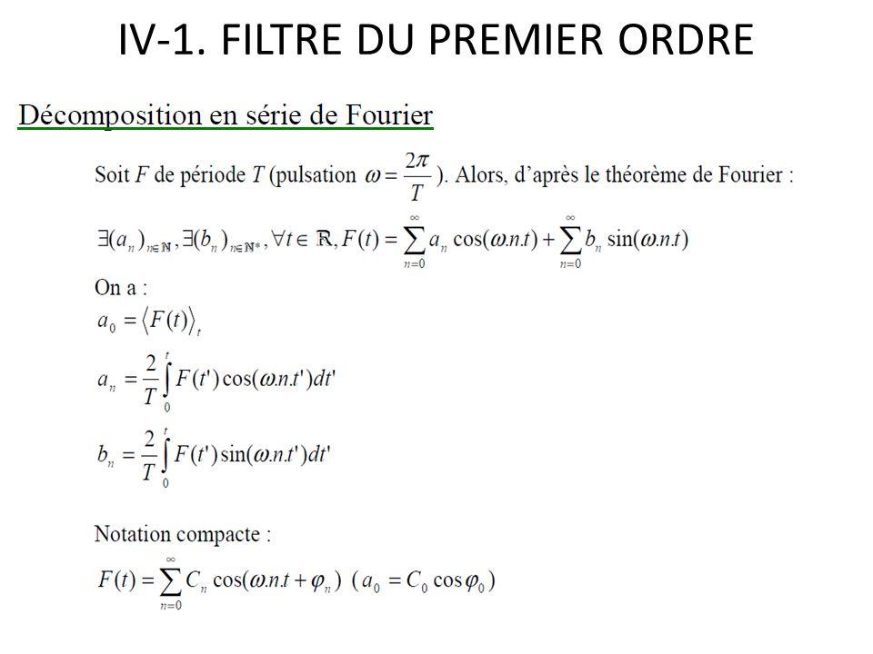IV-1. FILTRE DU PREMIER ORDRE