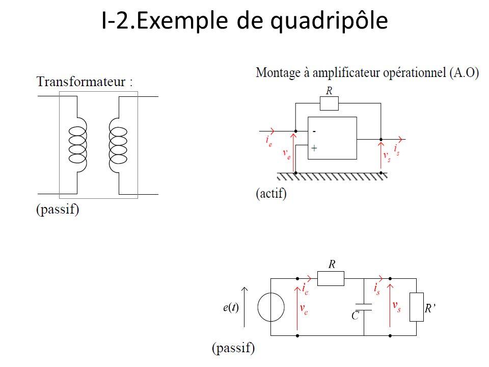 I-2.Exemple de quadripôle