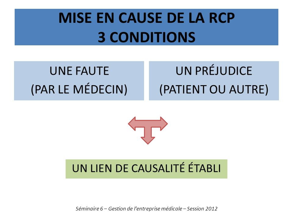 Mise en cause de la rcp 3 conditions