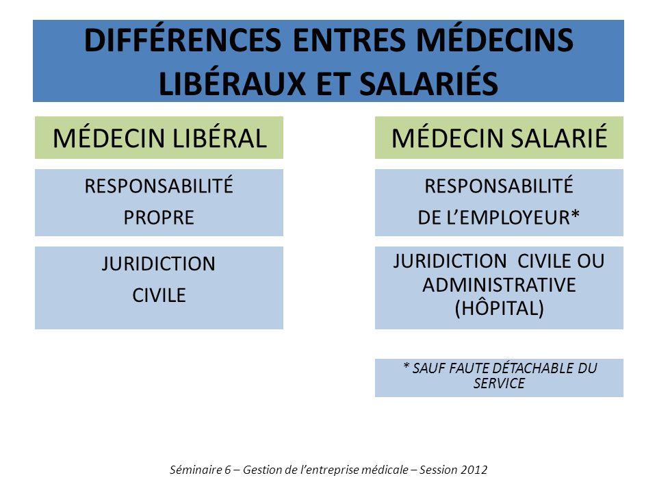 Différences entres médecins libéraux et salariés